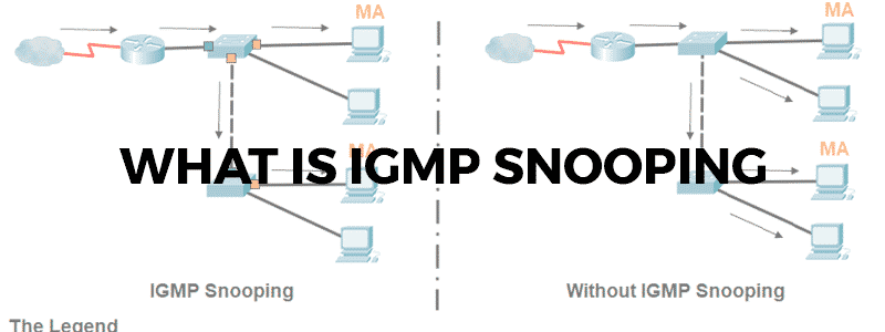 what is igmp snooping